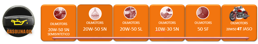 Oilmotors